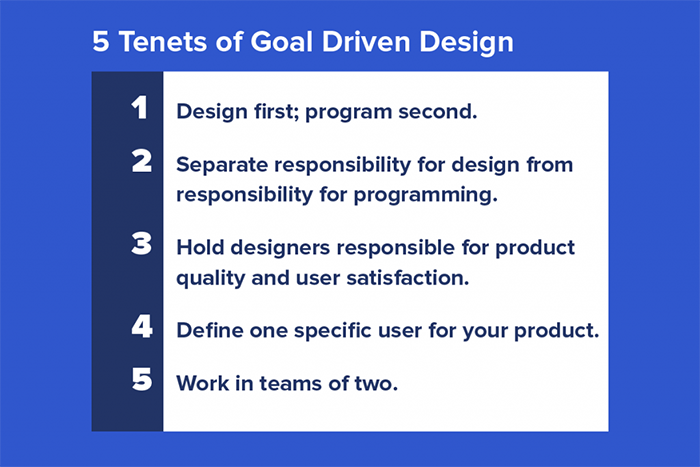 5 tents of goal driven design